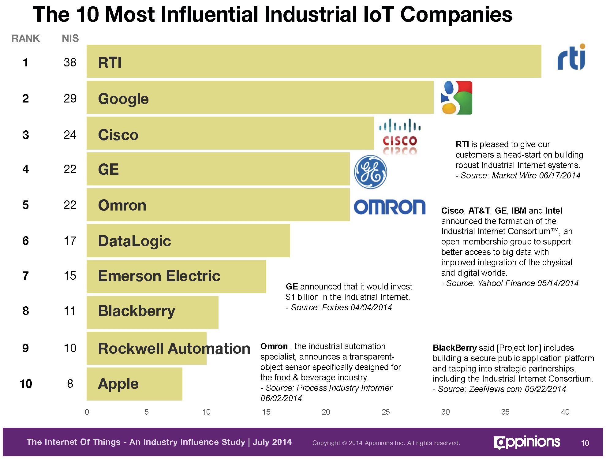 IoT-Influence_10_2